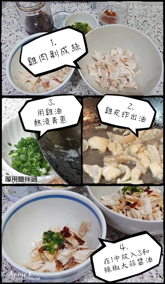 雞肉飯作法
