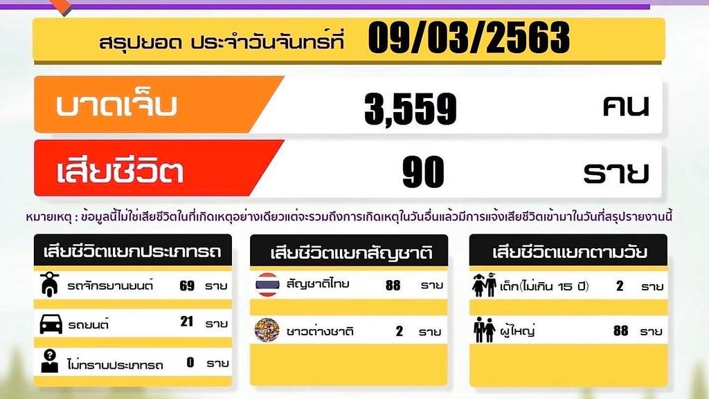Погибшие в ДТП в Таиланде