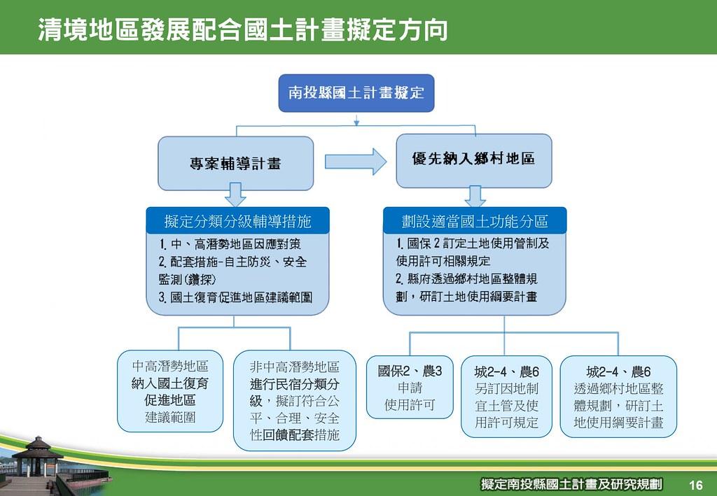 圖片來源:南投縣政府計畫簡報。