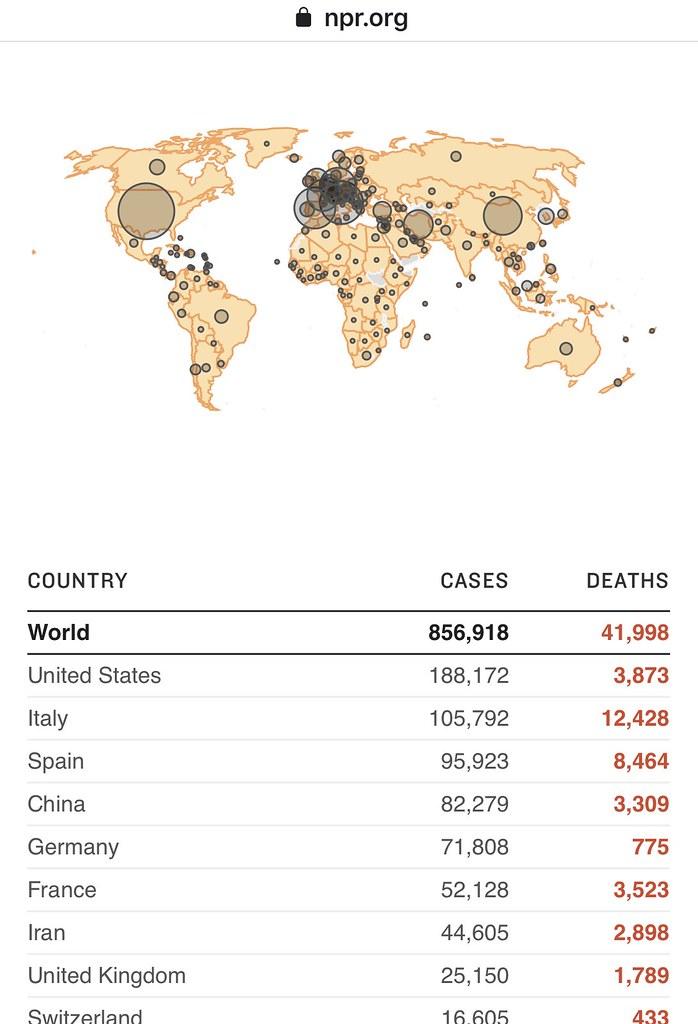 Coronavirus Leaderboard - https://www.npr.org/sections/goatsandsoda/2020/03/30/822491838/coronavirus-world-map-tracking-the-spread-of-the-outbreak