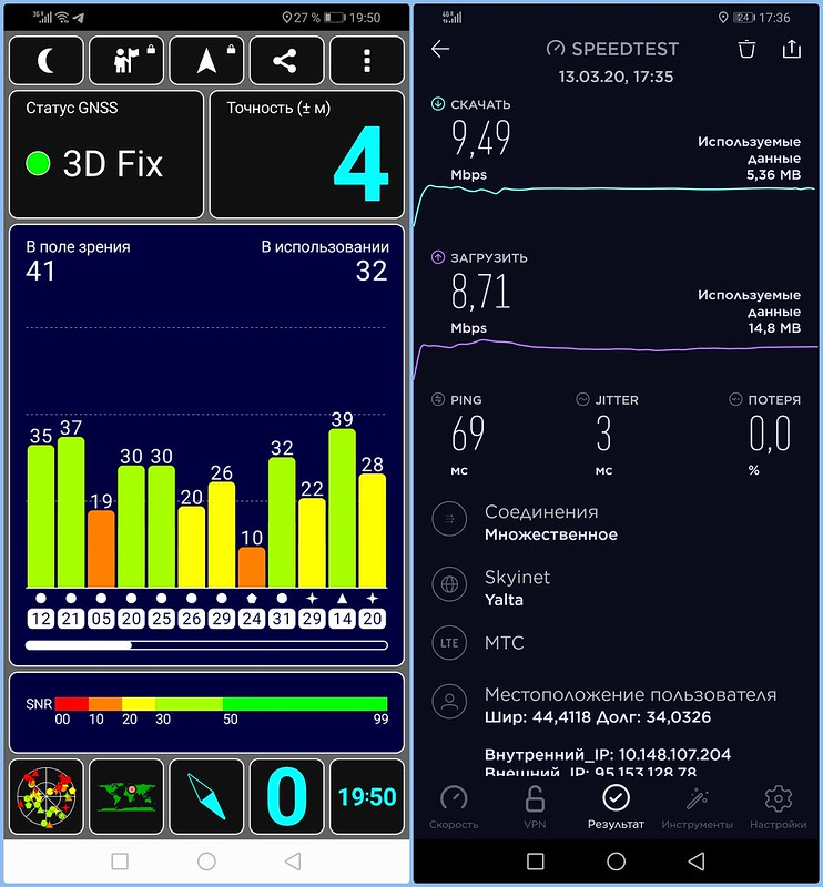Тест GPS и LTE
