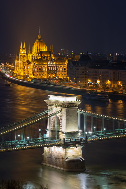 Budapest's iconic view