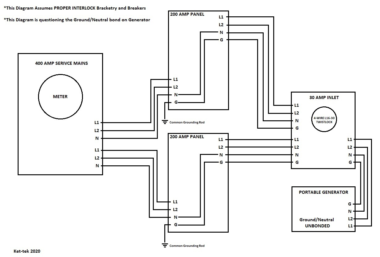 l16 30 wiring diagram help wiring two 200amp panels to generator input box   the  200amp panels to generator input box