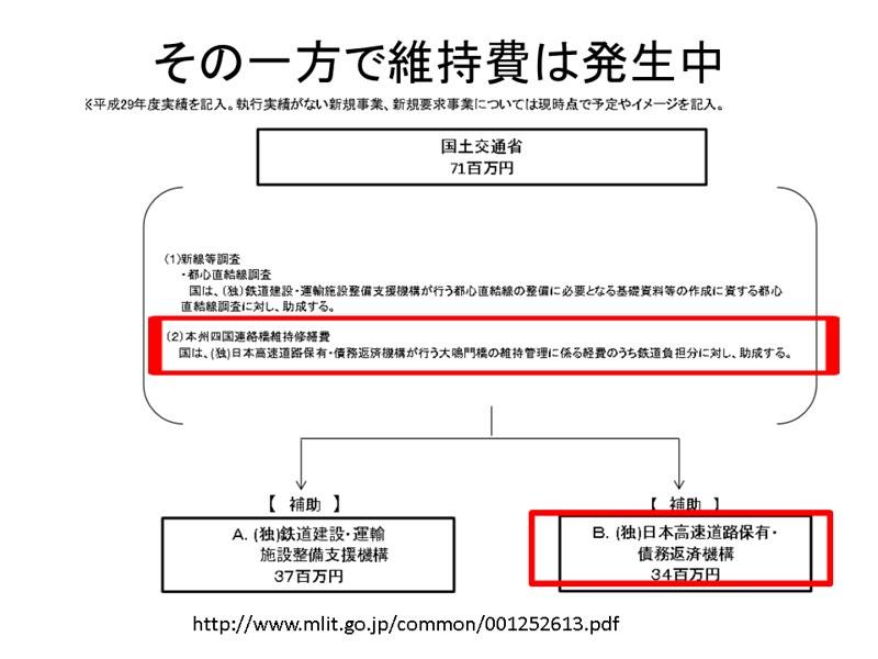 大鳴門橋の四国新幹線部分の簿価は1円 (9)