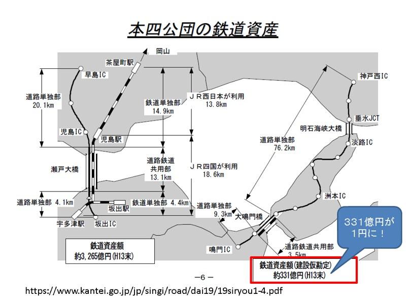 大鳴門橋の四国新幹線部分の簿価は1円 (8)