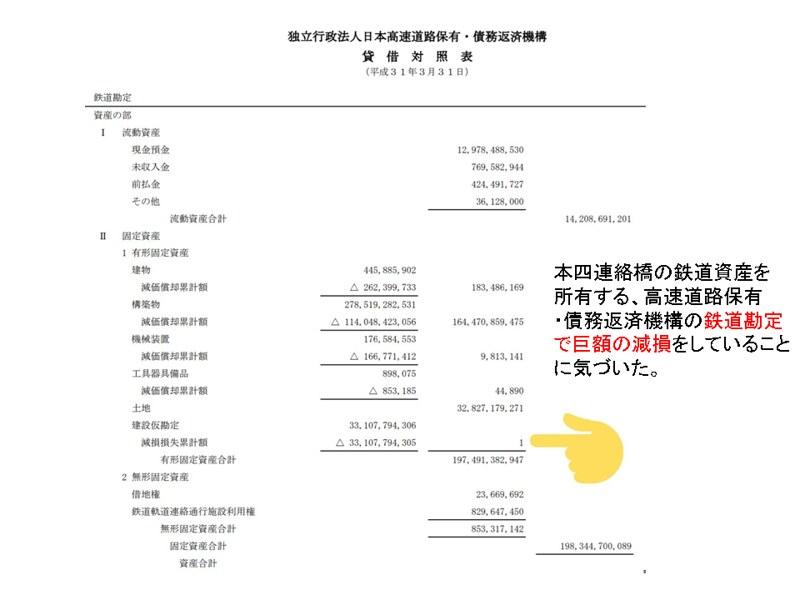 大鳴門橋の四国新幹線部分の簿価は1円 (4)