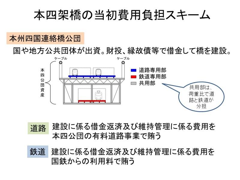 JR瀬戸大橋線は赤字なのか黒字なのか (2)