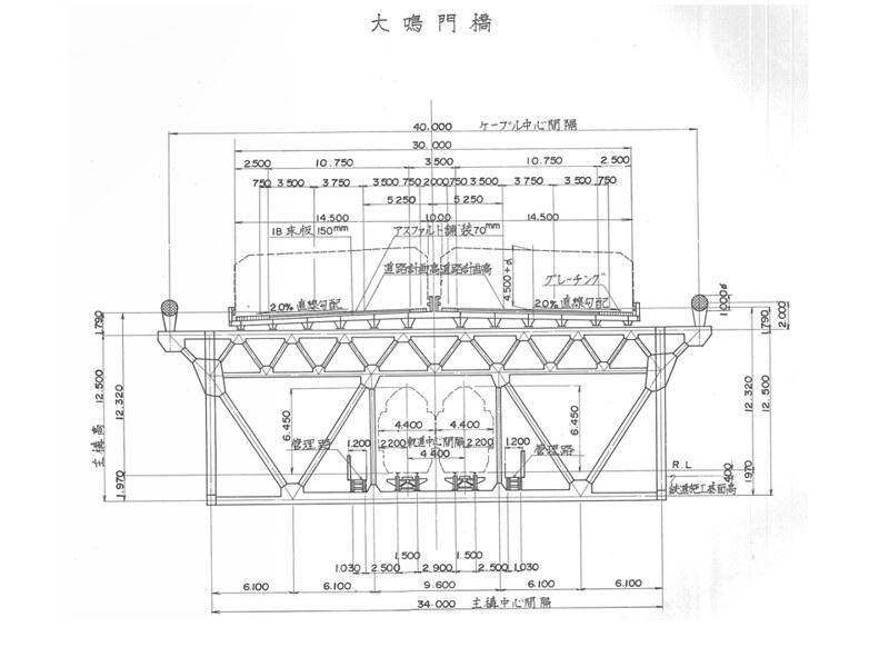 大鳴門橋の四国新幹線部分の簿価は1円 (1)