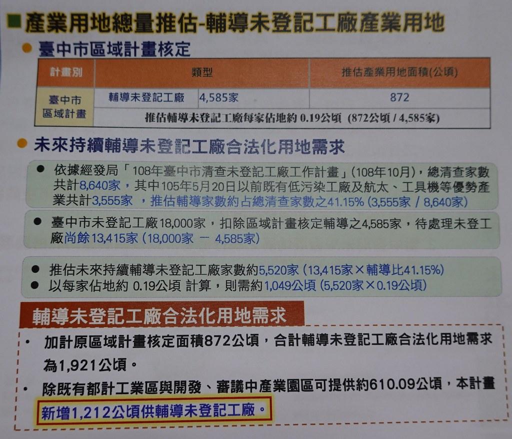 台中市國土計畫為輔導未登記工廠而增設1212公頃產業用地。翻攝簡報