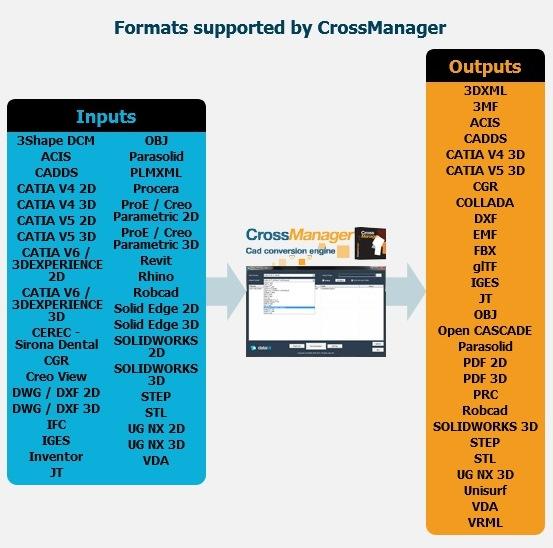 DATAKIT CrossManager 2020.2 x64 full license