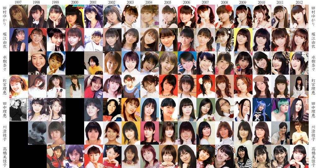 120914 - 總共24位超人氣女性聲優『1997-2012』橫跨十五年的臉蛋進化史!你準備好見證時代的眼淚(誤)了嗎?
