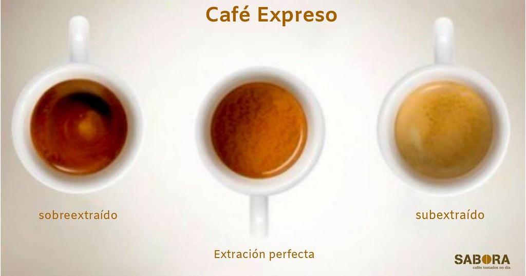 Principales defectos del café expreso