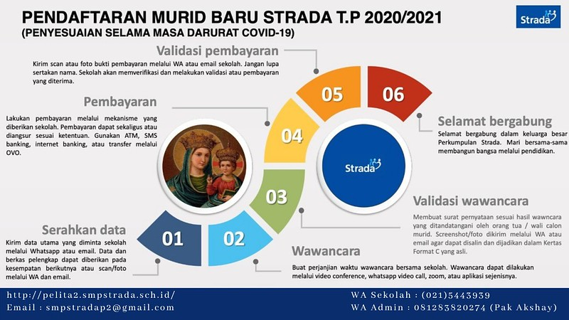 PENDAFTARAN MURID BARU STRADA T.P 2020/2021