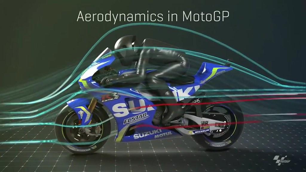 MotoGP Aerodynamics