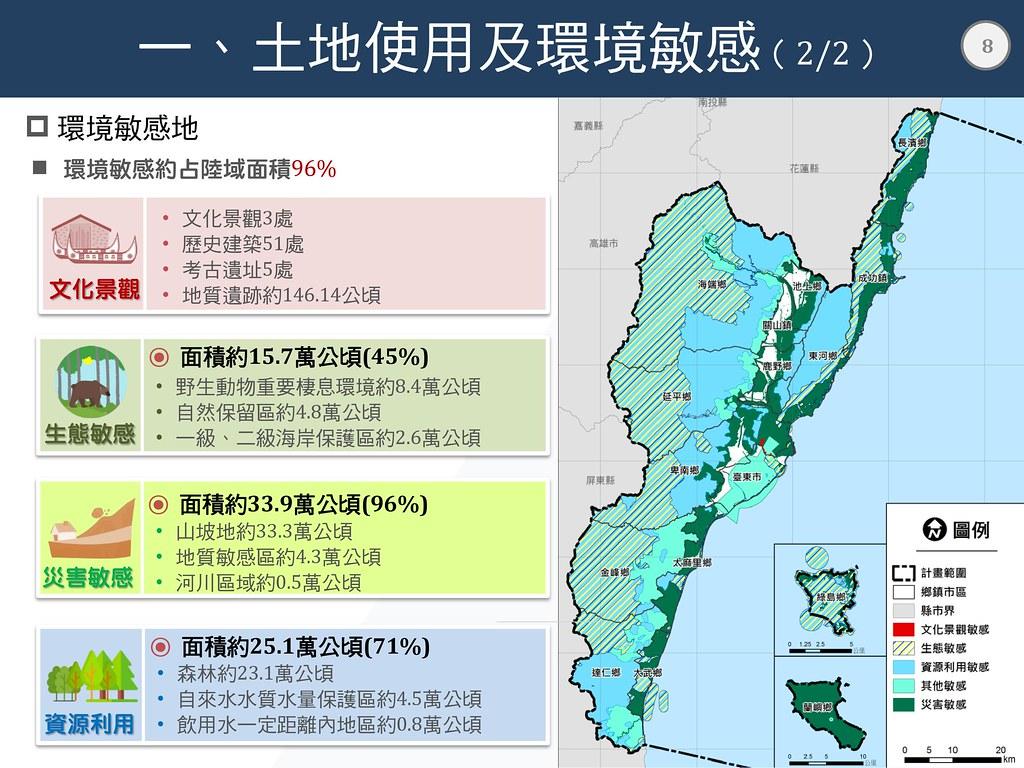 來源:台東縣政府簡報