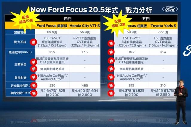 focus_13