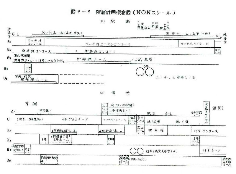 昭和48年の上越新幹線新宿駅ホーム構想 (23)