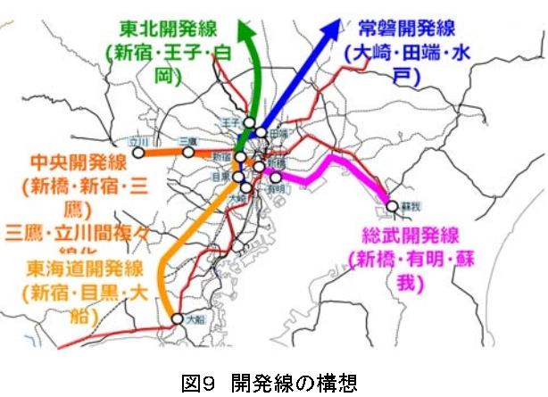 国鉄開発線の構想