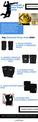Why volleyball players should wear volleyball knee pads