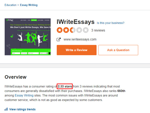 Sitejabber's review on IWriteEssays