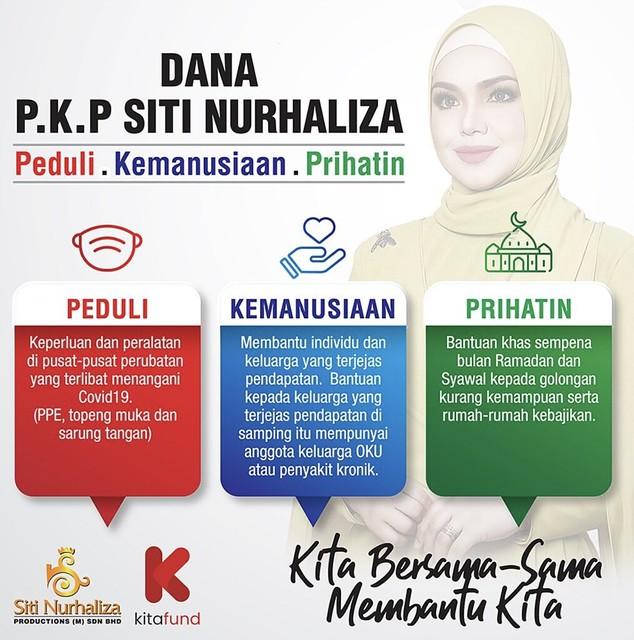 Siti Nurhaliza Lancar DANA PKP SITI NURHALIZA, Berhibur Sambil Menderma di Youtube