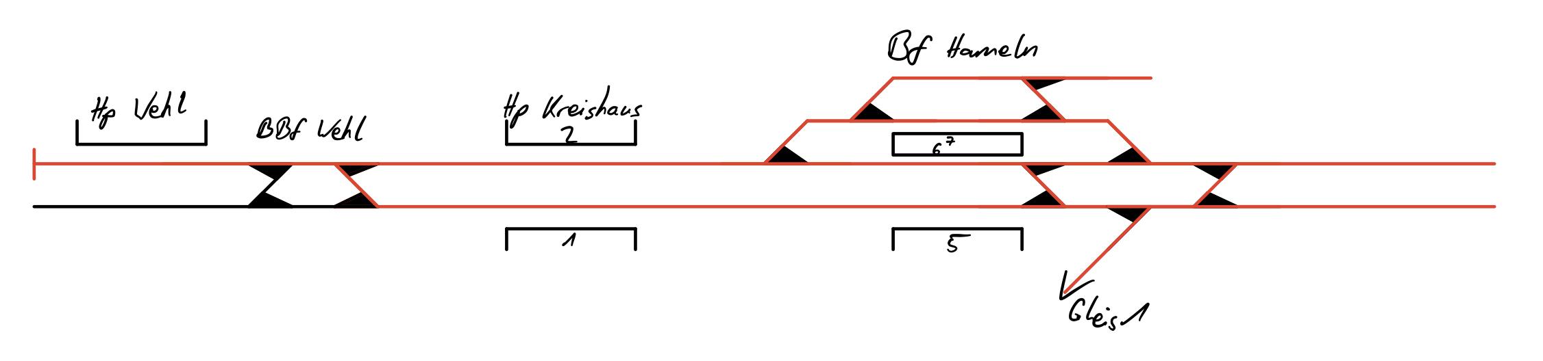 S5 Infrastruktur