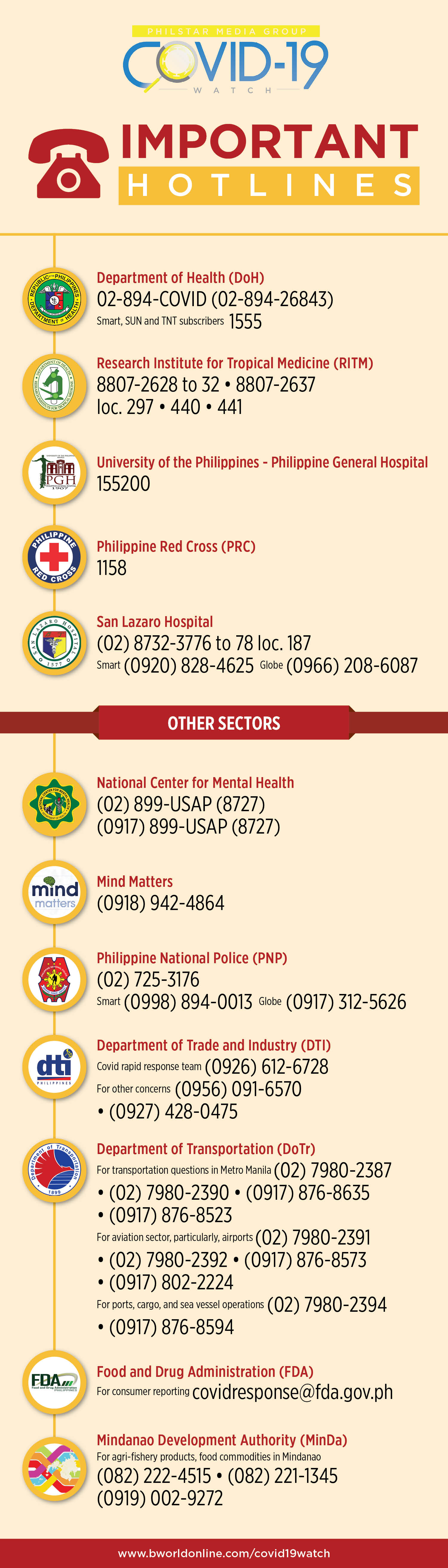 Important Hotlines