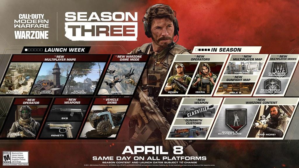 49776878863 c2f303d41e b - Top 10 Klassensetups in Modern Warfare Saison 3