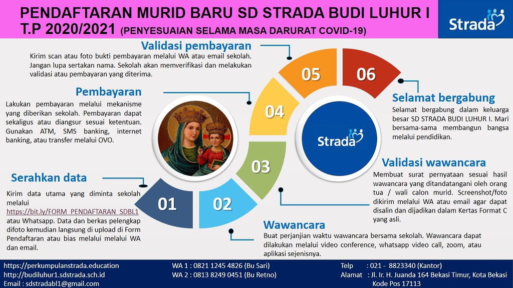 Poster PMB 2