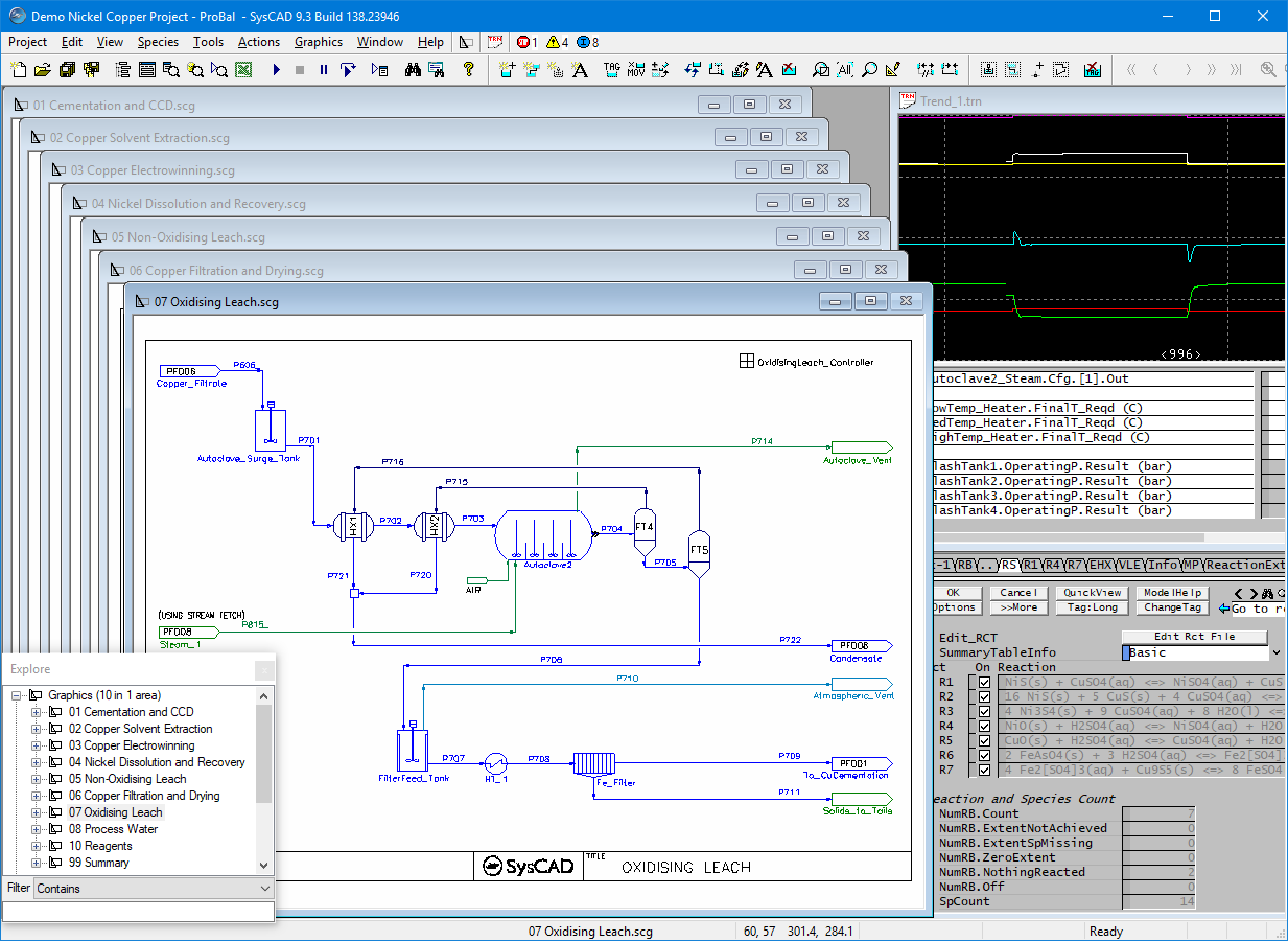 SysCAD 9.3 Build 137.21673 x86 x64 full license