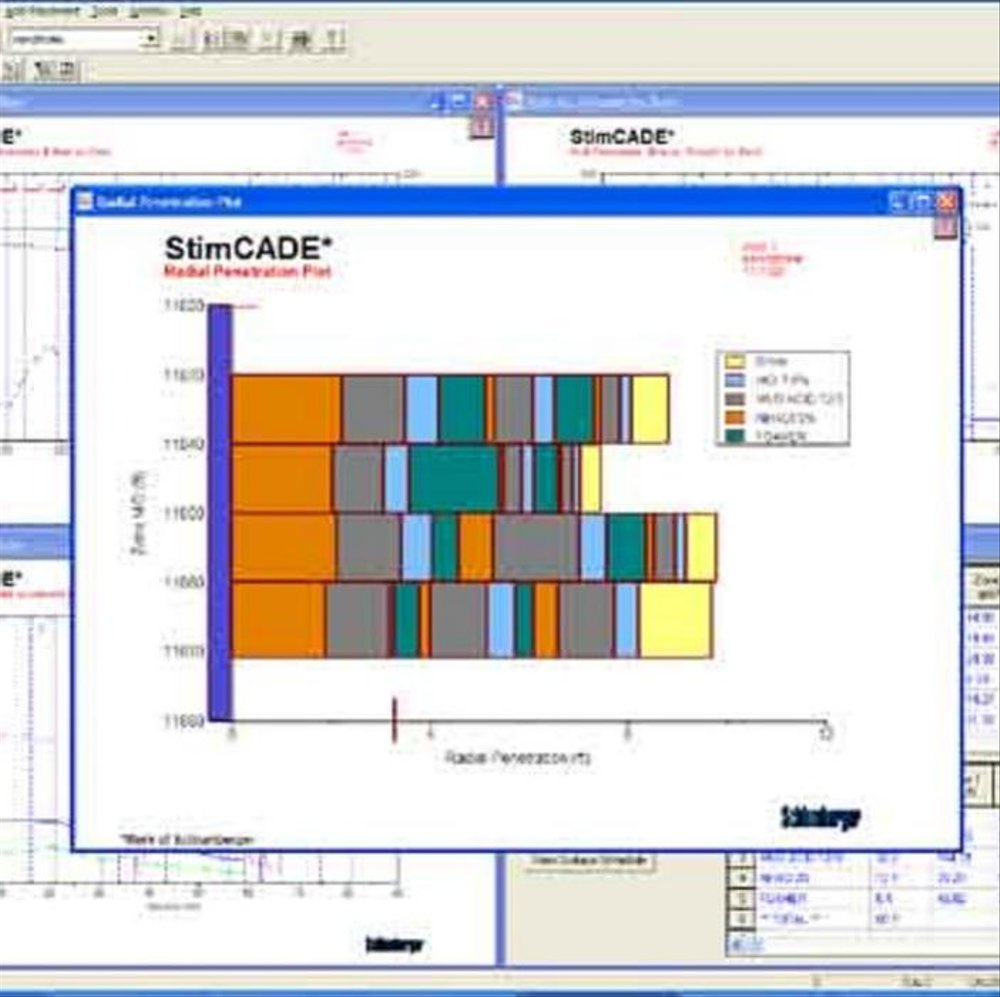 Working with Schlumberger StimCADE 4.01 full license