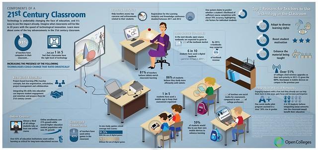 21st_century_classroom