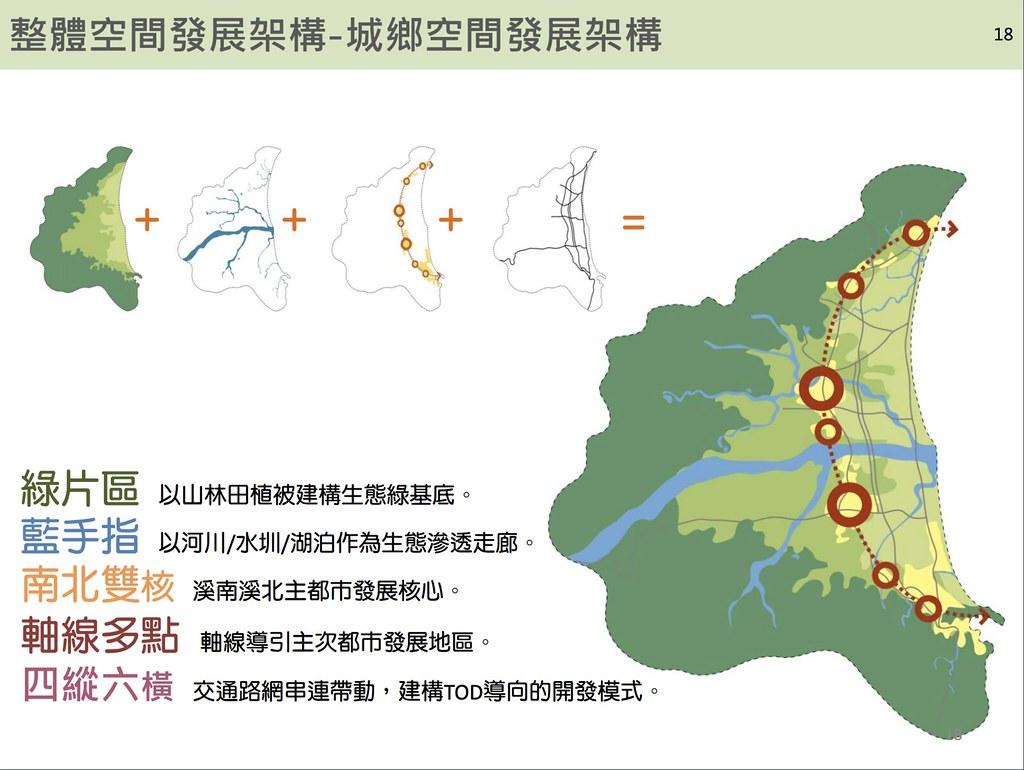 宜蘭縣國土計畫以南北都市雙核、四縱六橫交通網絡、綠片區與藍手指串連自然資源。圖片來源:宜蘭縣簡報。