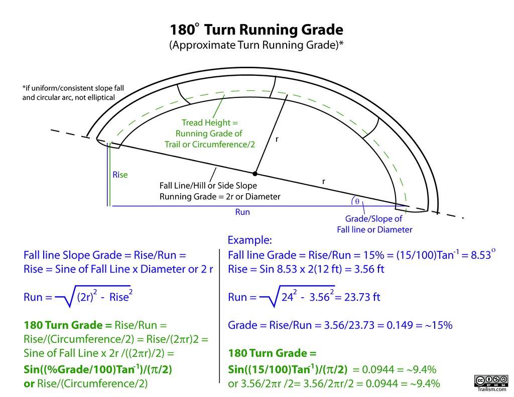 180-turn-slope