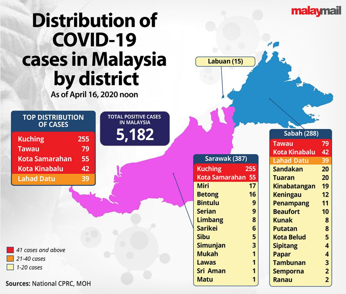Health D-G: Rapid test kits from S. Korea cost under RM50 each