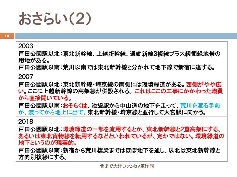 川島令三の上越新幹線新宿ルートの変遷を追う (18)