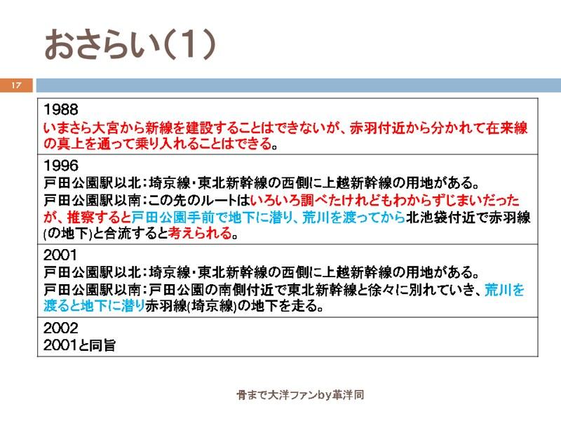 川島令三の上越新幹線新宿ルートの変遷を追う (17)