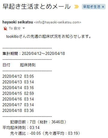 20200419_hayaoki