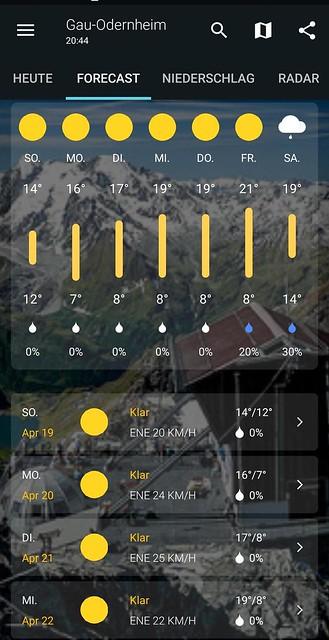 1Weather: Wetter Bechtolsheim (Forecast)