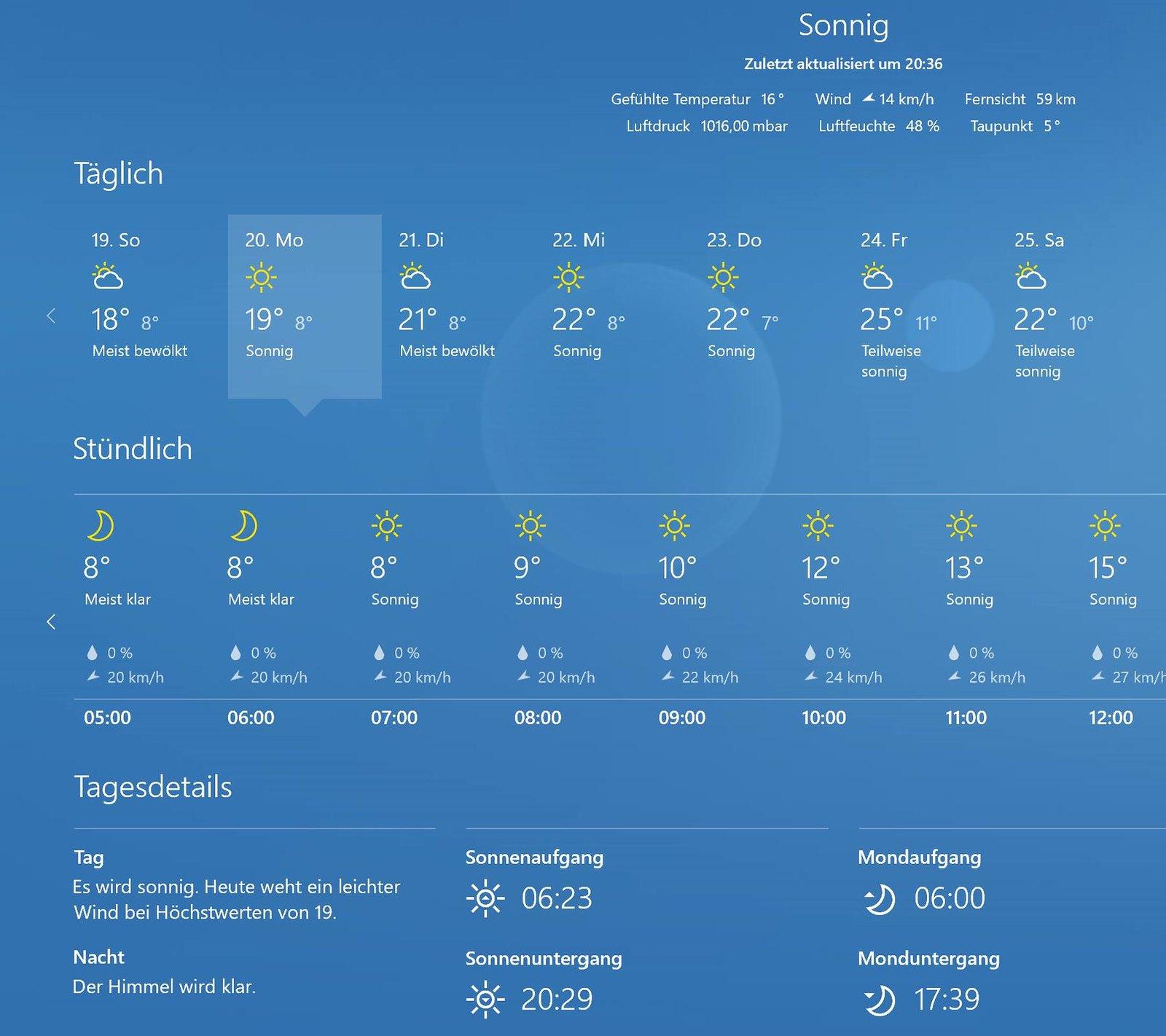 MSN Wetter: Bechtolsheim