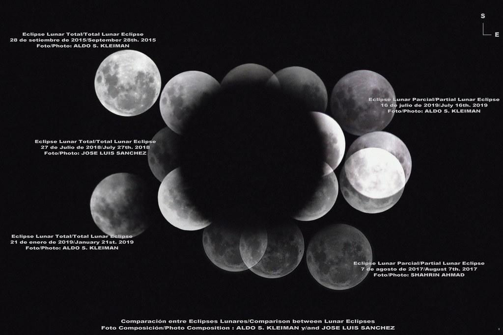 Sombra de la Tierra, 360 grados