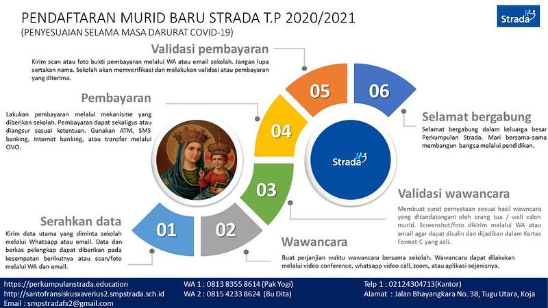 PENERIMAAN MURID BARU BERBASIS ONLINE