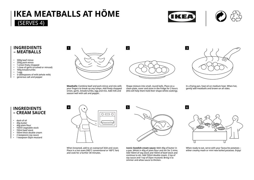 IKEA Meatball Recipe: Archived For Future Generations