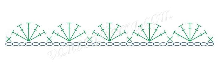 Patrón-básico-puntilla-ganchillo-VS