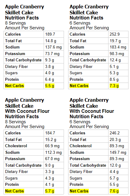 Nutrition Info for Apple Cranberry Skillet Cakes