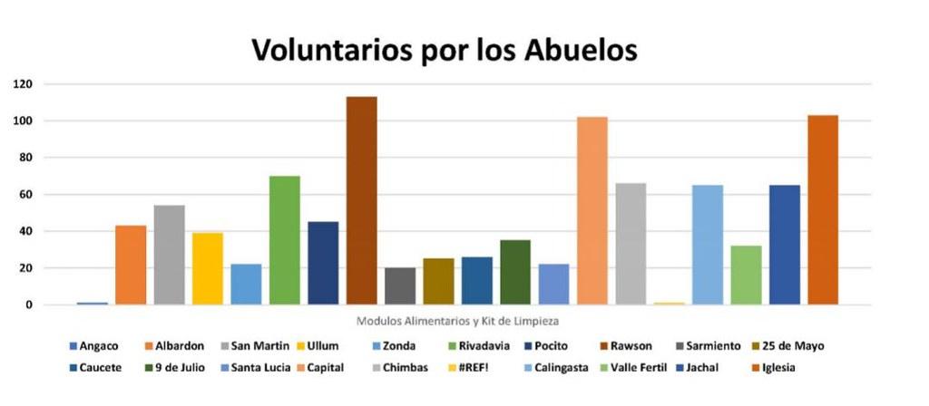 2020-4-22 DEPORTES: Voluntarios x nuestros abuelos