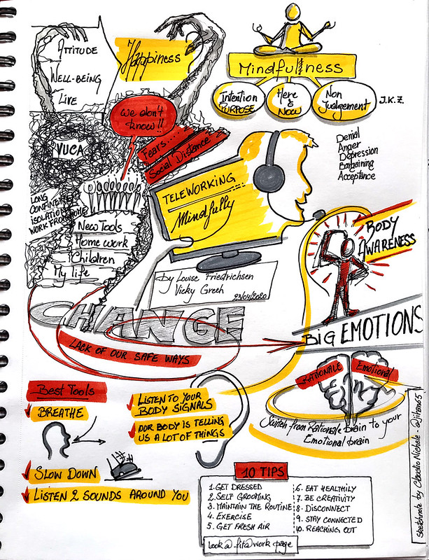 Teleworking mindfully, sketchnotes