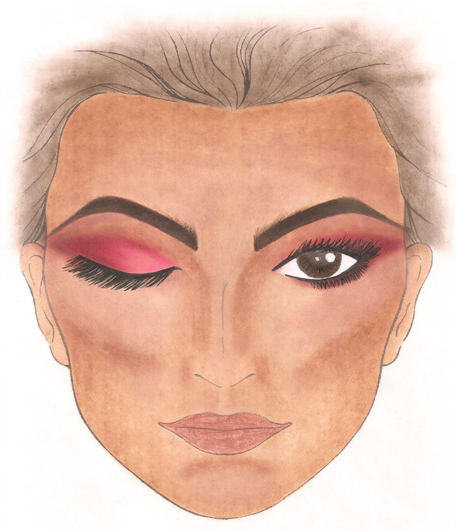 Face Chart - 1