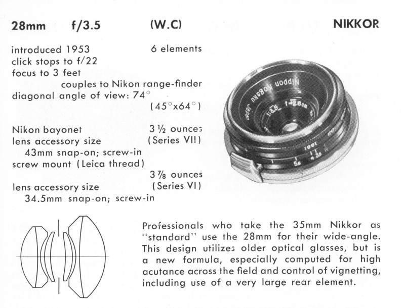 Nikon 曰本光學 2.8cm f3.5 旁軸廣角實力