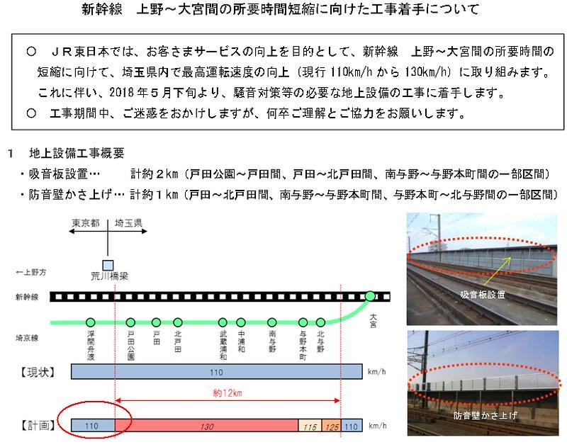 東北新幹線東京大宮間110キロ規制と線形 (24)